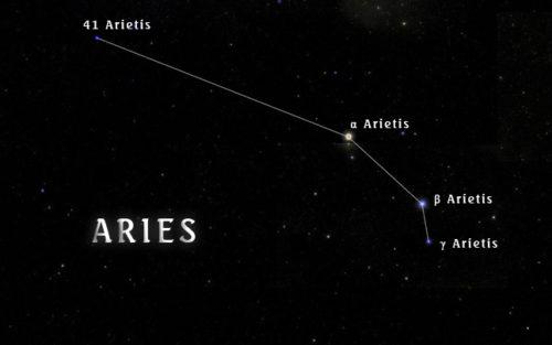 Constelación de Aries - Sendas del viento