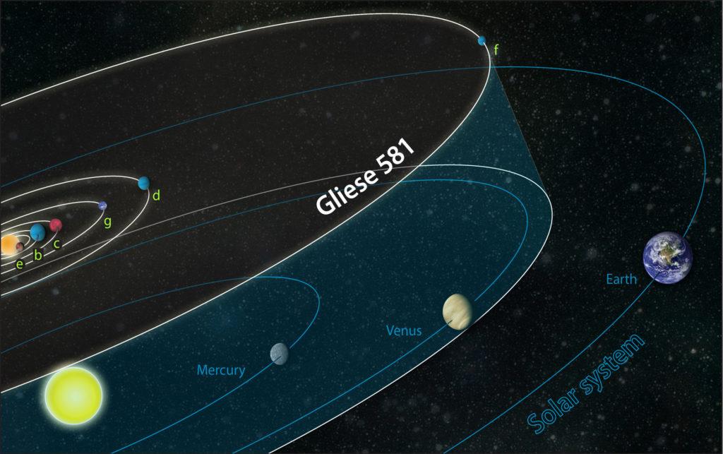 Exoplaneta Gliese 581 - Sendas del viento