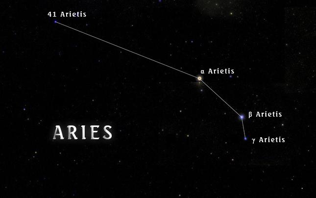 Aries - Sendas del viento