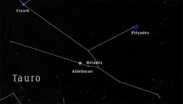 Constelación de Tauro - Sendas del viento