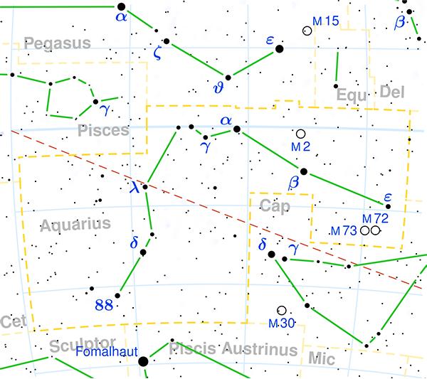 Acuario - Localizacion